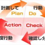 PDCAサイクルをランニングにて実施していく。