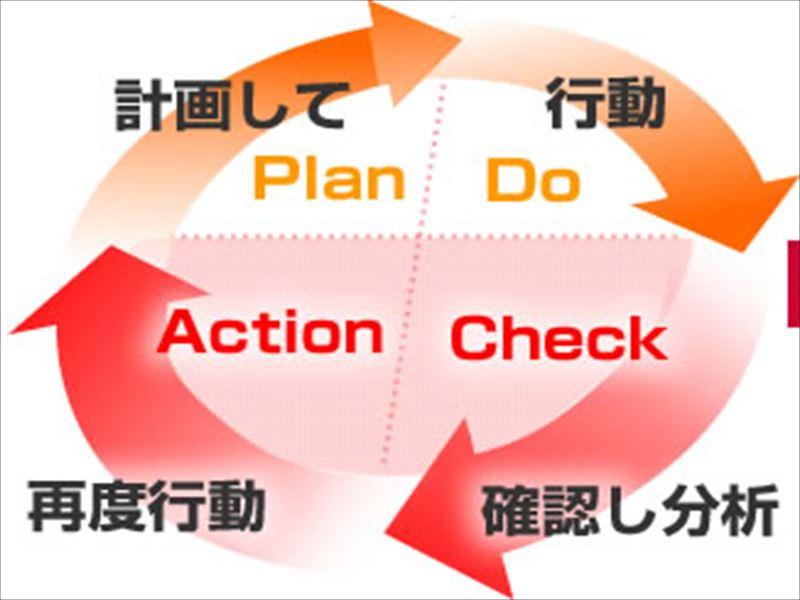 PDCAサイクル_R